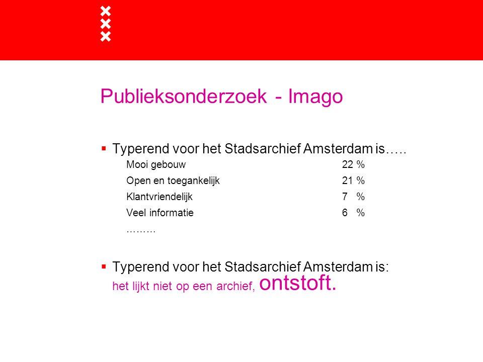 Publieksonderzoek - Imago  Typerend voor het Stadsarchief Amsterdam is…..