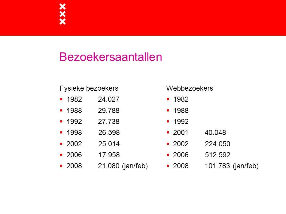 Drie maal publieksonderzoek  September-oktober 2007: publiciteitsmiddelen en informatiemiddelen  Februari-maart 2008: openingstijden en producten  Juli-augustus 2008: waardering van dagjesmensen en toeristen