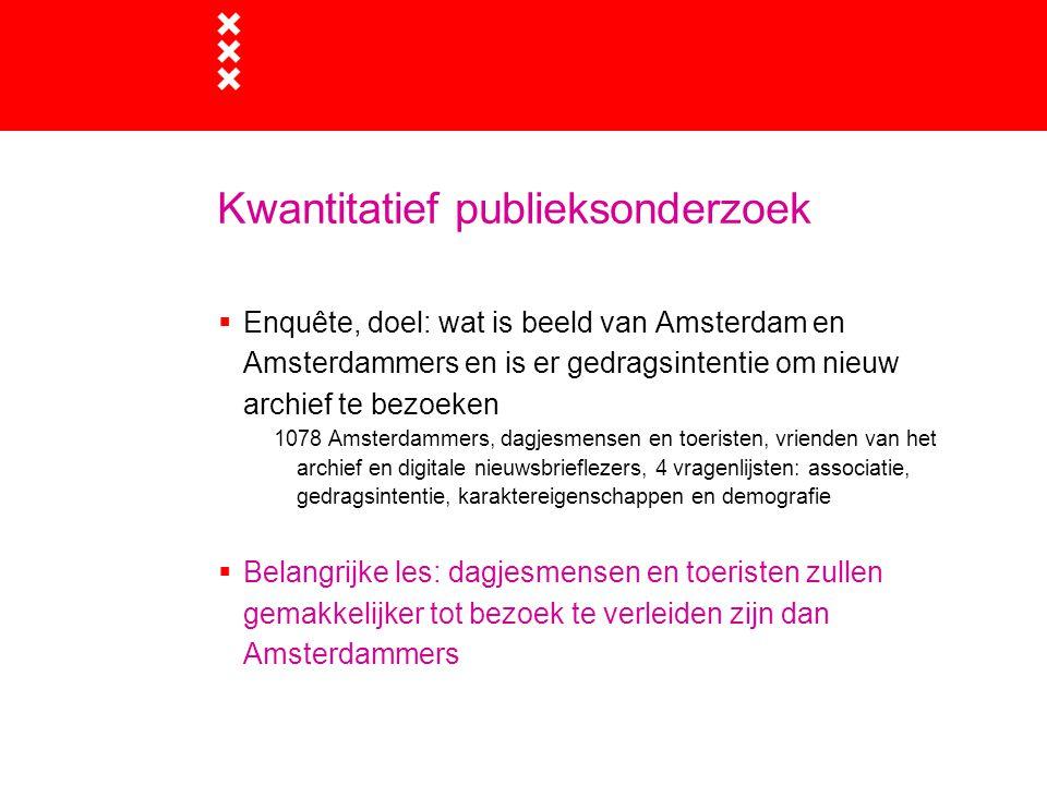 Kwantitatief publieksonderzoek  Enquête, doel: wat is beeld van Amsterdam en Amsterdammers en is er gedragsintentie om nieuw archief te bezoeken 1078 Amsterdammers, dagjesmensen en toeristen, vrienden van het archief en digitale nieuwsbrieflezers, 4 vragenlijsten: associatie, gedragsintentie, karaktereigenschappen en demografie  Belangrijke les: dagjesmensen en toeristen zullen gemakkelijker tot bezoek te verleiden zijn dan Amsterdammers