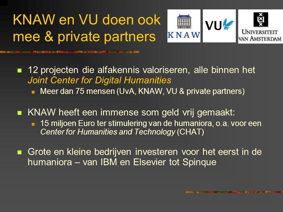 KNAW en VU doen ook mee & private partners 12 projecten die alfakennis valoriseren, alle binnen het Joint Center for Digital Humanities Meer dan 75 mensen (UvA, KNAW, VU & private partners) KNAW heeft een immense som geld vrij gemaakt: 15 miljoen Euro ter stimulering van de humaniora, o.a.