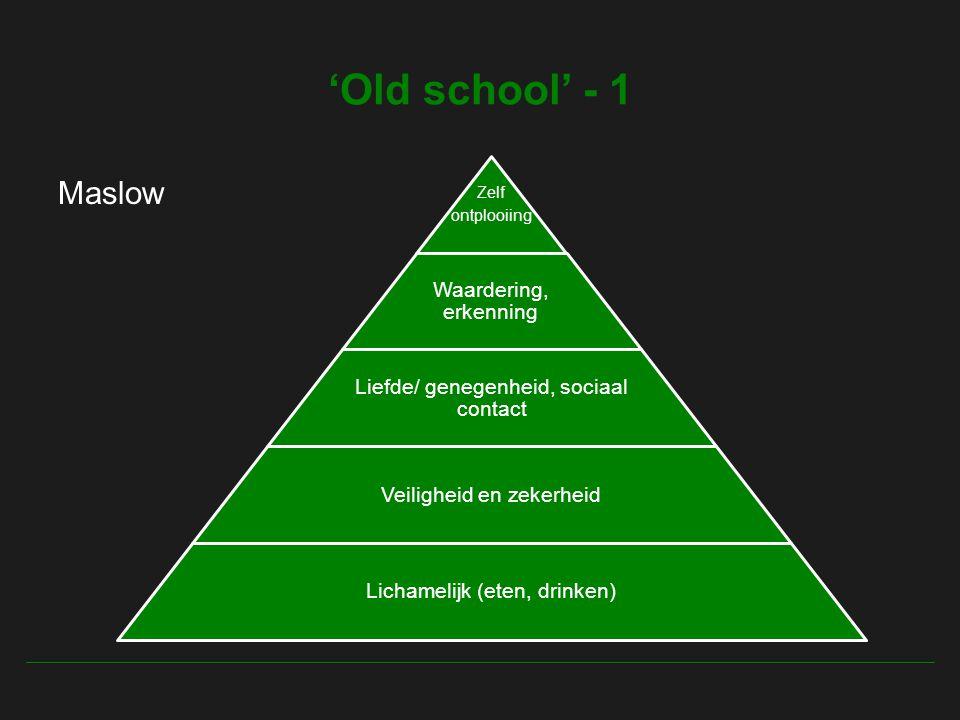 'Old school' - 1 Maslow Zelf ontplooiing Waardering, erkenning Liefde/ genegenheid, sociaal contact Veiligheid en zekerheid Lichamelijk (eten, drinken)