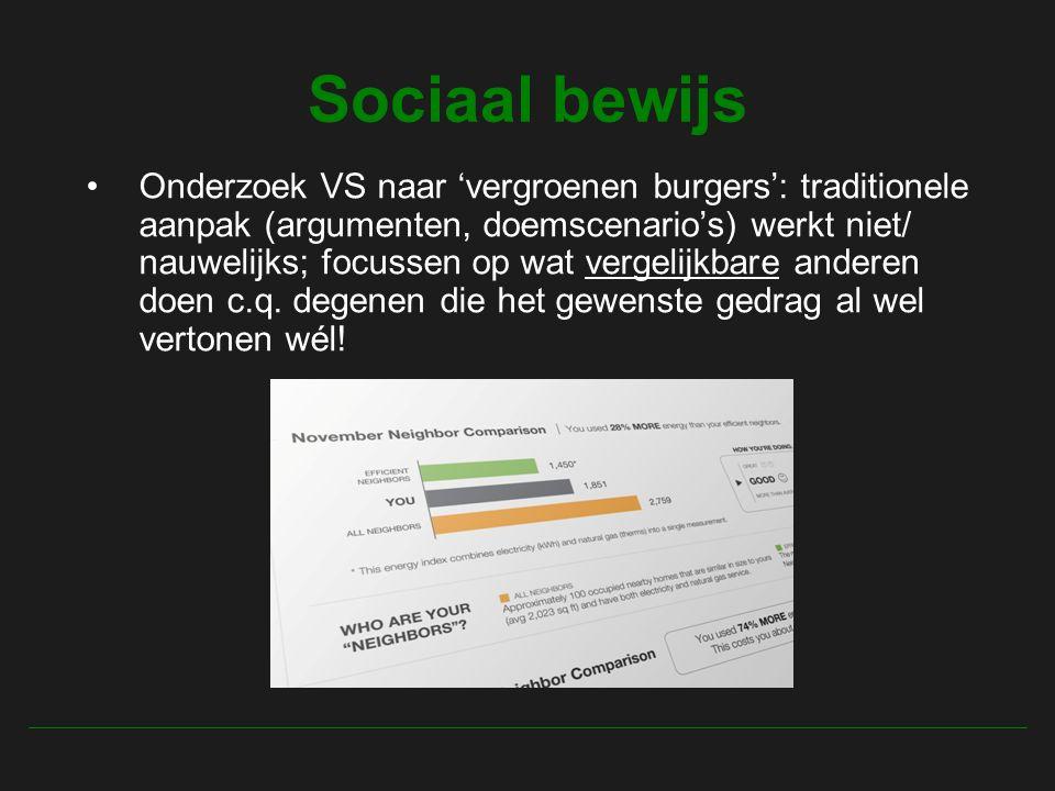 Sociaal bewijs Onderzoek VS naar 'vergroenen burgers': traditionele aanpak (argumenten, doemscenario's) werkt niet/ nauwelijks; focussen op wat vergelijkbare anderen doen c.q.