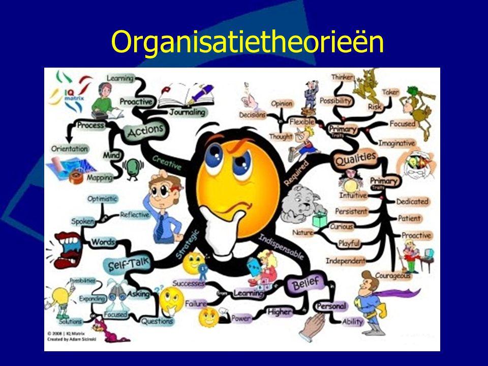 Lerende organisatie de organisatie die het best kan inspelen op veranderingen heeft het grootste concurrentievoordeel
