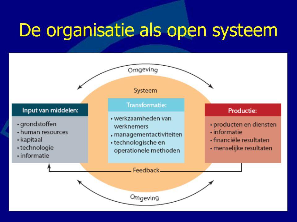 De organisatie als open systeem
