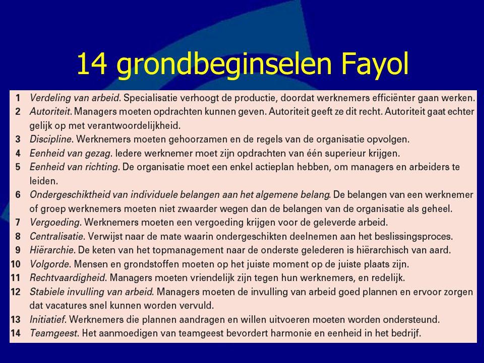 14 grondbeginselen Fayol