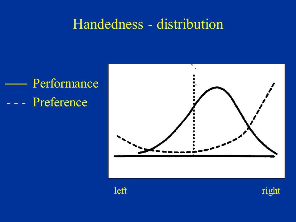 Handedness - distribution Performance - - - Preference leftright