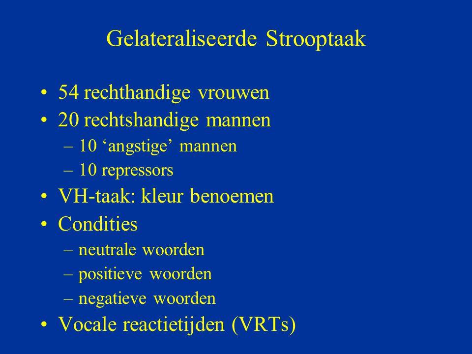 Gelateraliseerde Strooptaak 54 rechthandige vrouwen 20 rechtshandige mannen –10 'angstige' mannen –10 repressors VH-taak: kleur benoemen Condities –ne