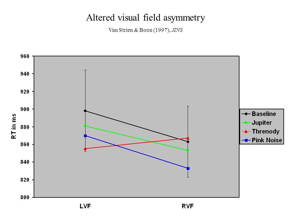 Altered visual field asymmetry Van Strien & Boon (1997), JINS