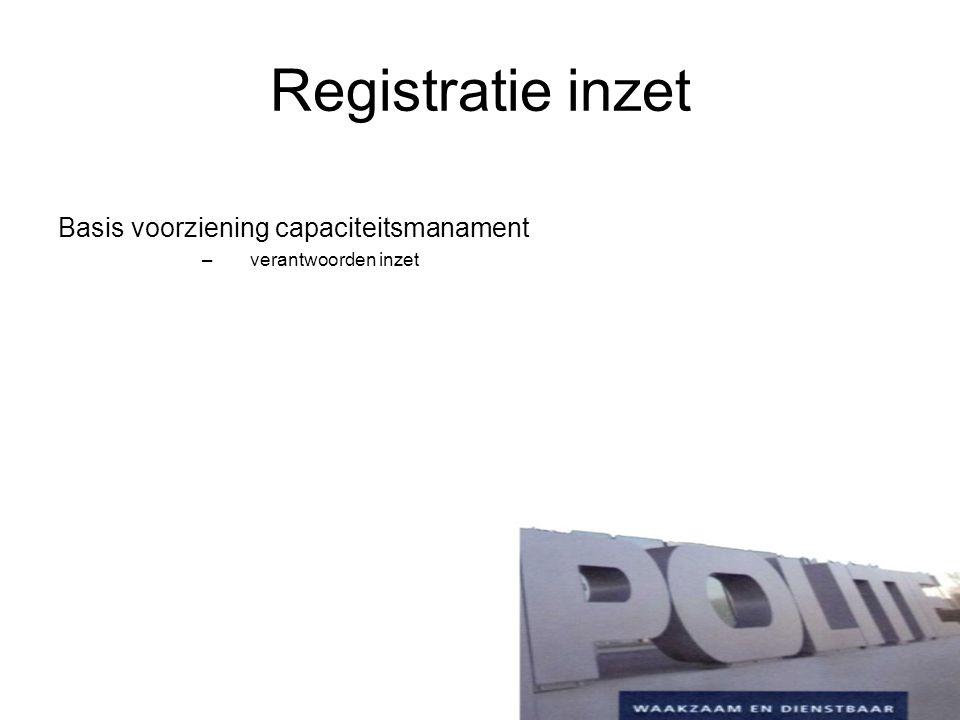 Registratie inzet Basis voorziening capaciteitsmanament –verantwoorden inzet