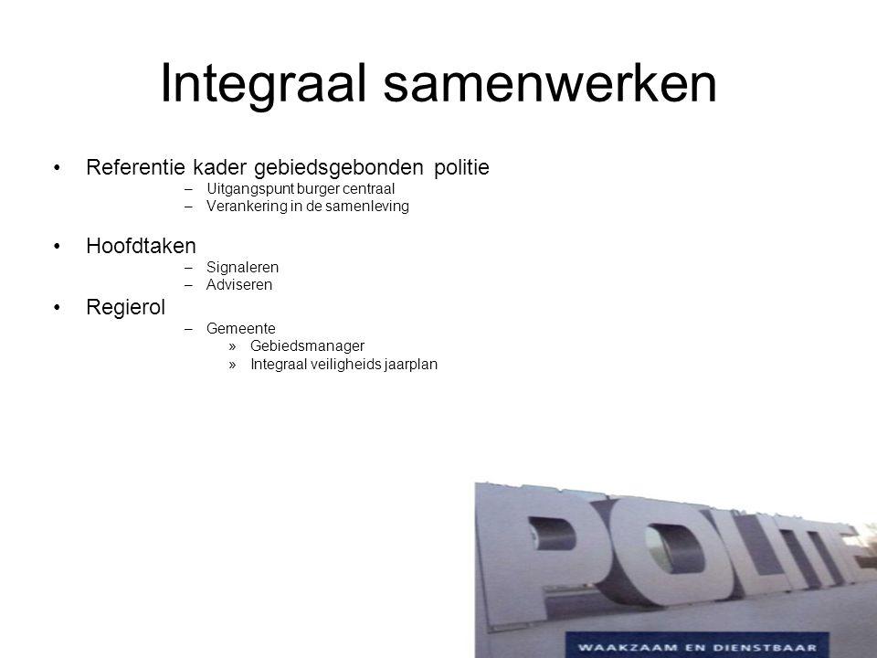 Ik neem u mee naar: Crabbehof in Dordrecht Omschrijving van de wijk –wijkbeschrijving –Problemen –Aanpak –Vervolg –Registratie inzet.
