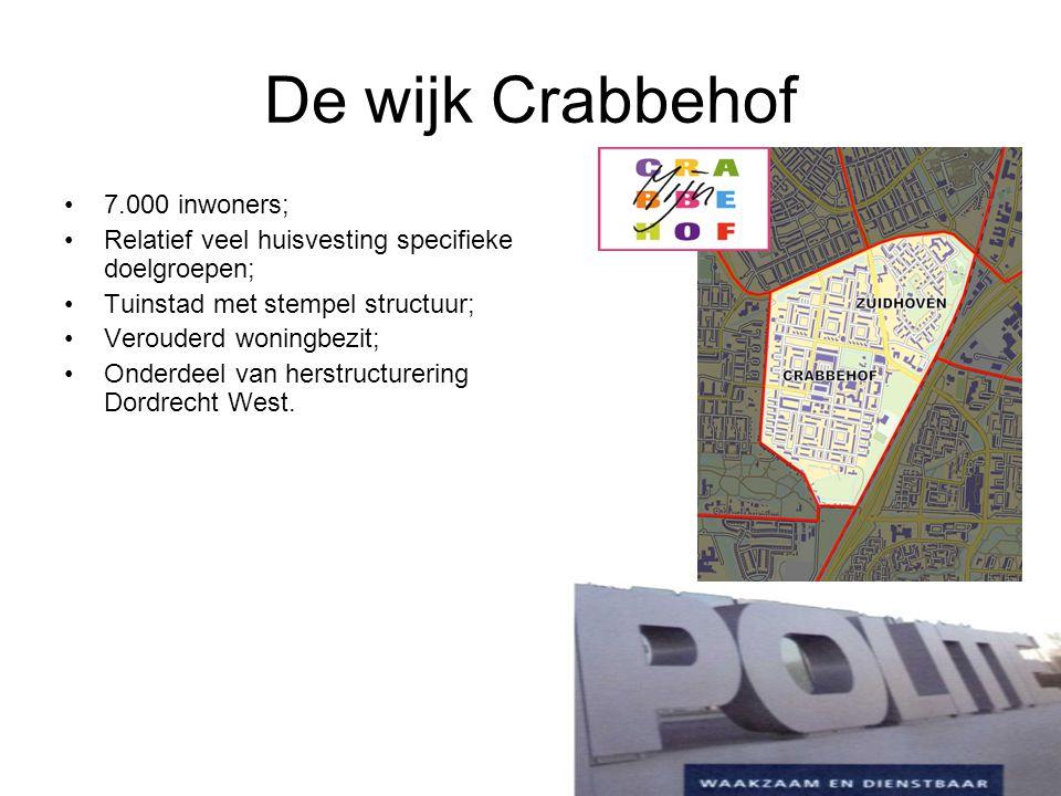 Colijnstraat e.o.