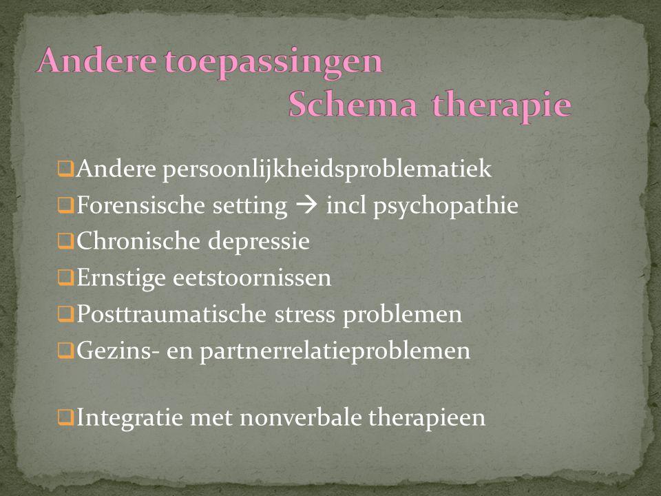  Andere persoonlijkheidsproblematiek  Forensische setting  incl psychopathie  Chronische depressie  Ernstige eetstoornissen  Posttraumatische st