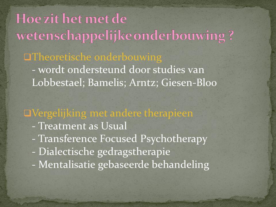  Theoretische onderbouwing - wordt ondersteund door studies van Lobbestael; Bamelis; Arntz; Giesen-Bloo  Vergelijking met andere therapieen - Treatm