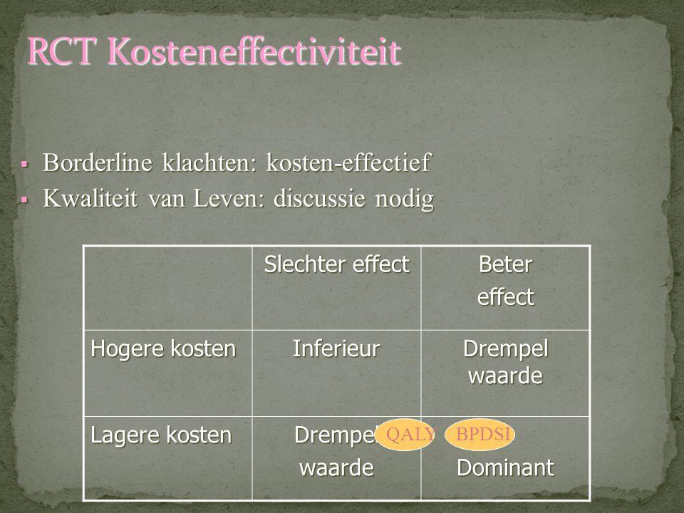 RCT Kosteneffectiviteit Slechter effect Betereffect Hogere kosten Inferieur Drempel waarde Lagere kosten DrempelwaardeDominant BPDSI QALY  Borderline