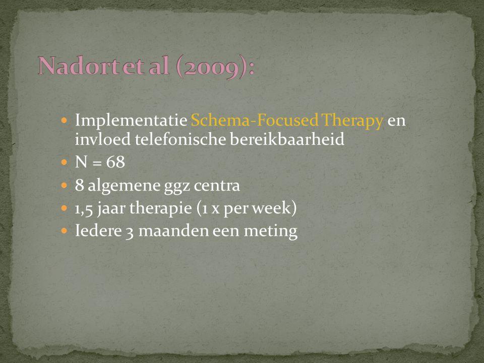Implementatie Schema-Focused Therapy en invloed telefonische bereikbaarheid N = 68 8 algemene ggz centra 1,5 jaar therapie (1 x per week) Iedere 3 maa