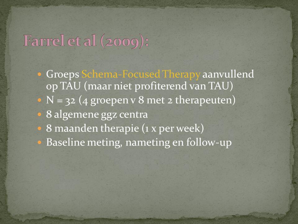 Groeps Schema-Focused Therapy aanvullend op TAU (maar niet profiterend van TAU) N = 32 (4 groepen v 8 met 2 therapeuten) 8 algemene ggz centra 8 maand