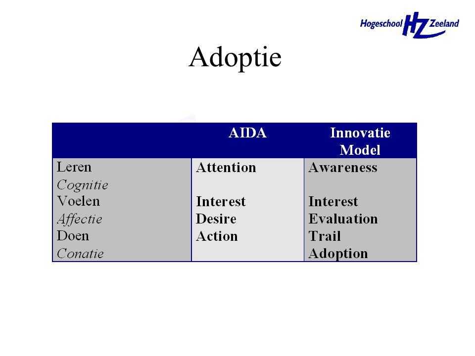 Attitude cognitieaffectiegedrag