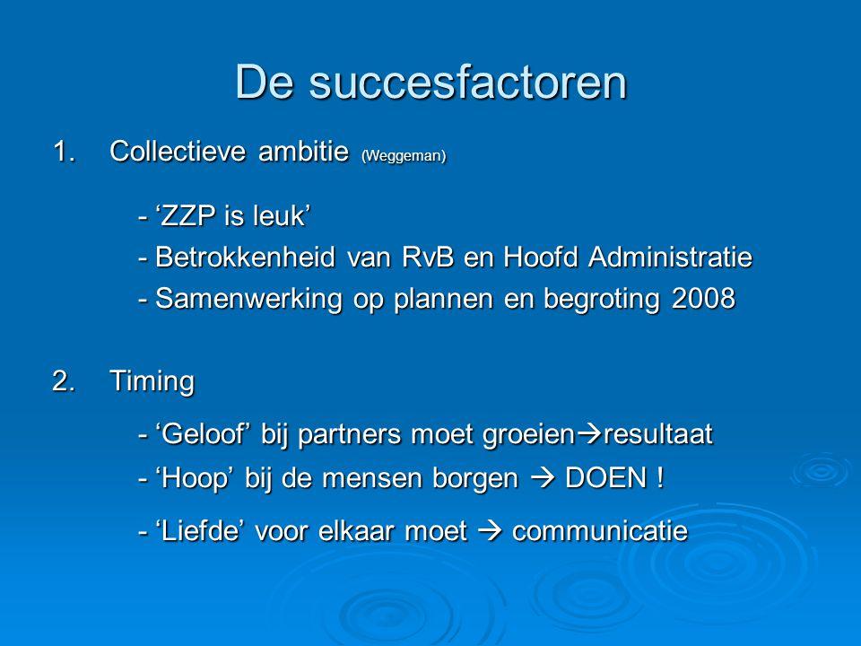 De succesfactoren 1.Collectieve ambitie (Weggeman) - 'ZZP is leuk' - Betrokkenheid van RvB en Hoofd Administratie - Samenwerking op plannen en begroting 2008 2.Timing - 'Geloof' bij partners moet groeien  resultaat - 'Hoop' bij de mensen borgen  DOEN .