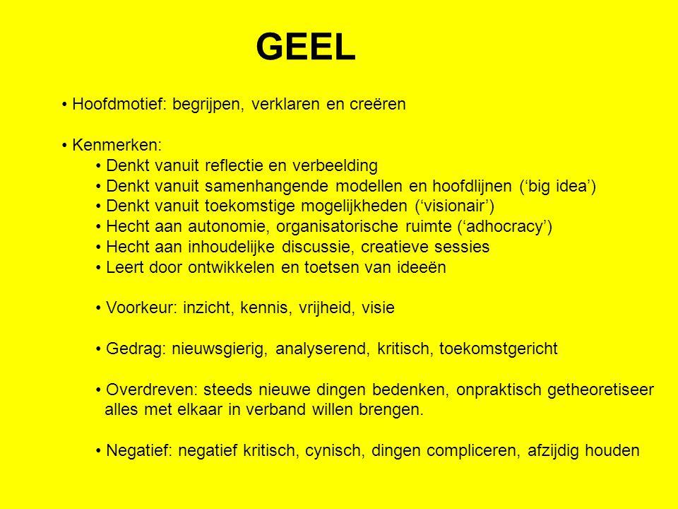 GEEL Hoofdmotief: begrijpen, verklaren en creëren Kenmerken: Denkt vanuit reflectie en verbeelding Denkt vanuit samenhangende modellen en hoofdlijnen