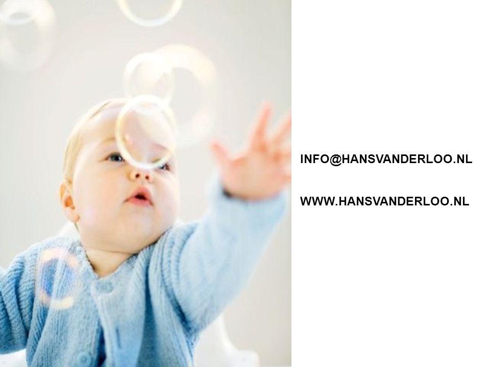 INFO@HANSVANDERLOO.NL WWW.HANSVANDERLOO.NL