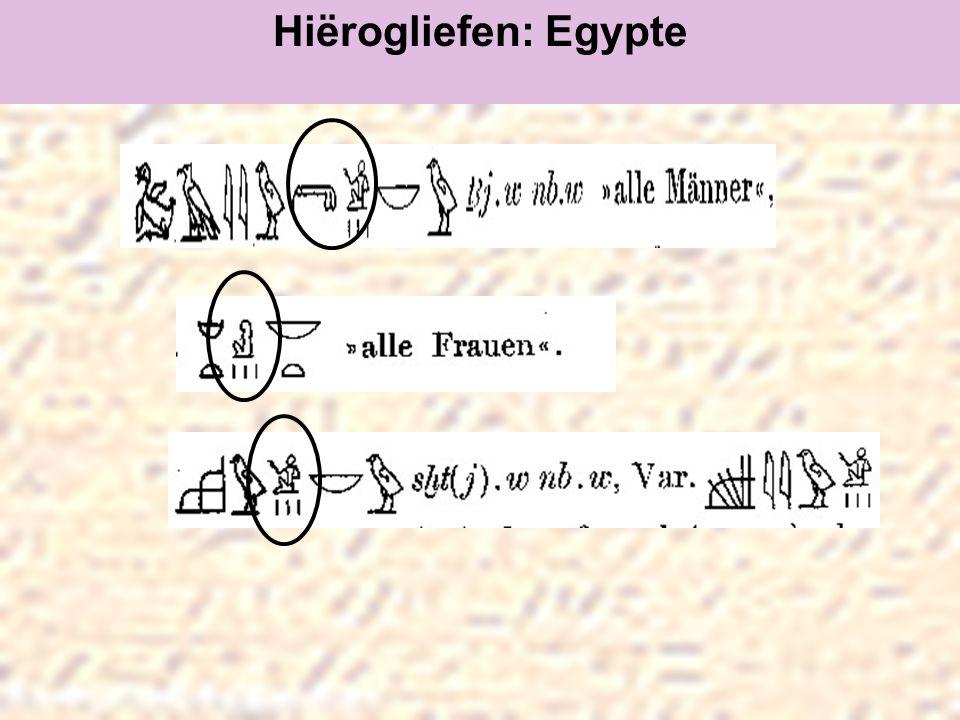 Dr Peet H Botha41 Hiërogliefen: Egypte