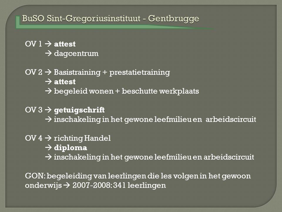 BuSO Sint-Gregoriusinstituut - Gentbrugge OV 1  attest  dagcentrum OV 2  Basistraining + prestatietraining  attest  begeleid wonen + beschutte we