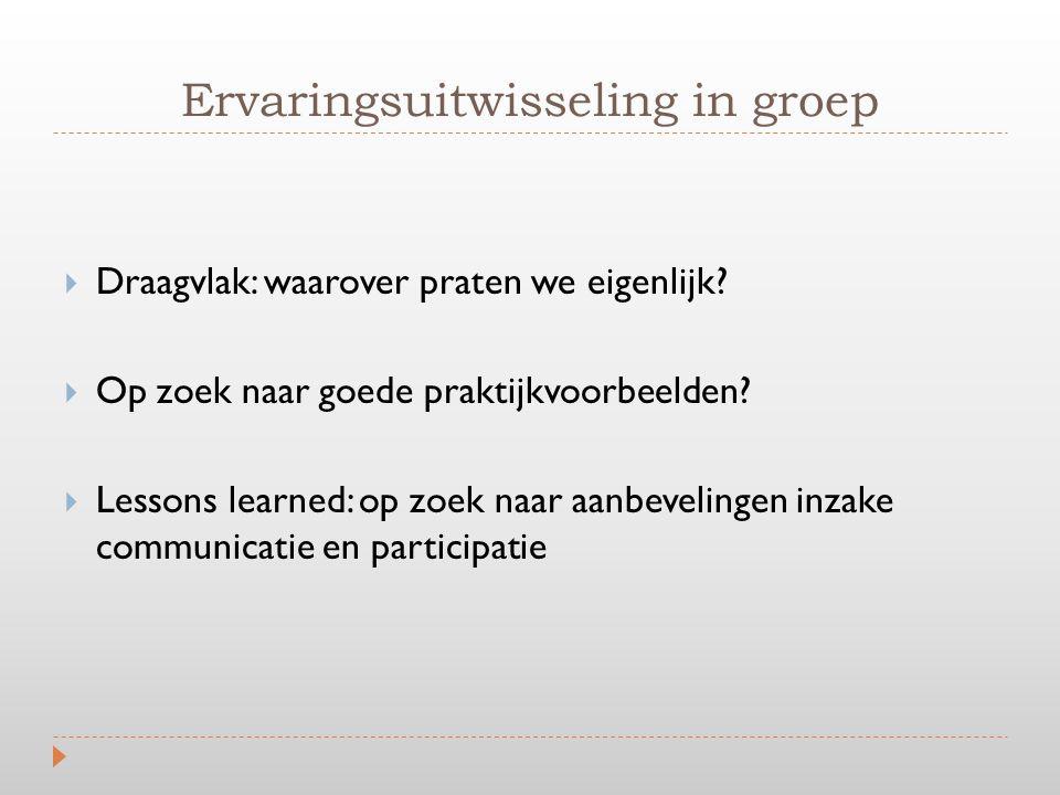 Ervaringsuitwisseling in groep  Draagvlak: waarover praten we eigenlijk?  Op zoek naar goede praktijkvoorbeelden?  Lessons learned: op zoek naar aa