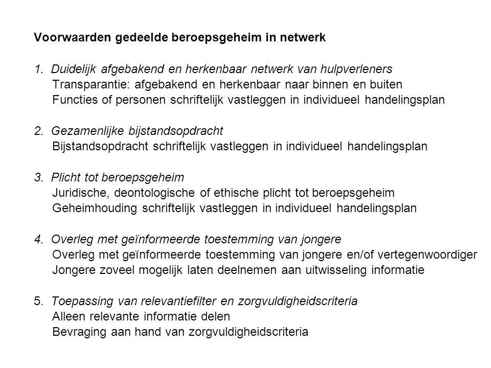 Voorwaarden gedeelde beroepsgeheim in netwerk 1.