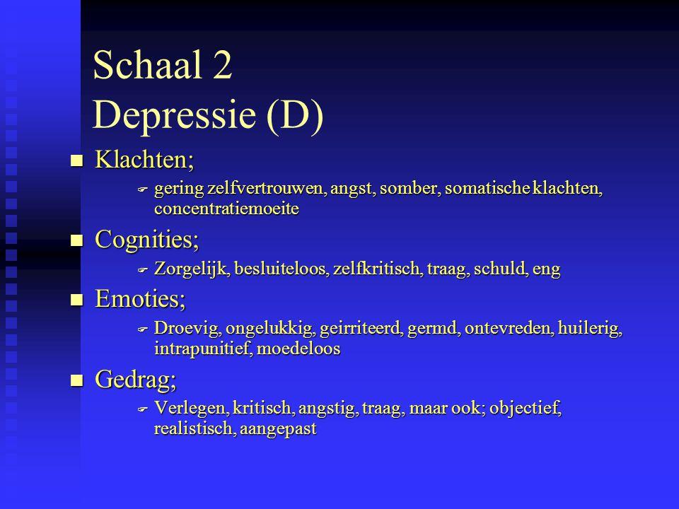 Schaal 2 Depressie (D) n Klachten; F gering zelfvertrouwen, angst, somber, somatische klachten, concentratiemoeite n Cognities; F Zorgelijk, besluiteloos, zelfkritisch, traag, schuld, eng n Emoties; F Droevig, ongelukkig, geirriteerd, germd, ontevreden, huilerig, intrapunitief, moedeloos n Gedrag; F Verlegen, kritisch, angstig, traag, maar ook; objectief, realistisch, aangepast