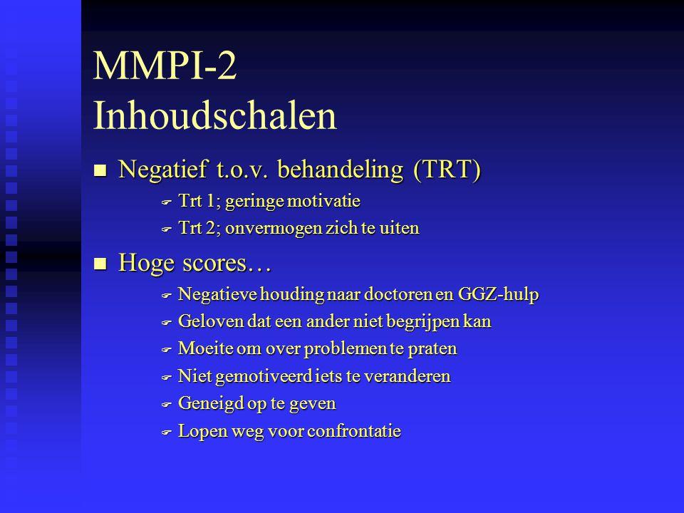 MMPI-2 Inhoudschalen n Negatief t.o.v.