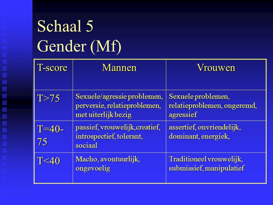 Schaal 5 Gender (Mf) T-scoreMannenVrouwen T>75 Sexuele/agressie problemen, perversie, relatieproblemen, met uiterlijk bezig Sexuele problemen, relatieproblemen, ongeremd, agressief T=40- 75 passief, vrouwelijk,creatief, introspectief, tolerant, sociaal assertief, onvriendelijk, dominant, energiek, T<40 Macho, avontuurlijk, ongevoelig Traditioneel vrouwelijk, submissief, manipulatief