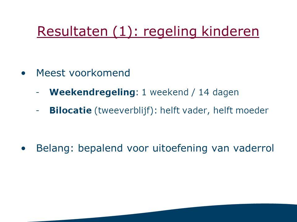 Resultaten (1): regeling kinderen Meest voorkomend -Weekendregeling: 1 weekend / 14 dagen -Bilocatie (tweeverblijf): helft vader, helft moeder Belang: bepalend voor uitoefening van vaderrol