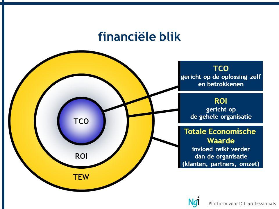 TEW ROI gericht op de gehele organisatie financiële blik ROI TCO gericht op de oplossing zelf en betrokkenen Totale Economische Waarde invloed reikt v
