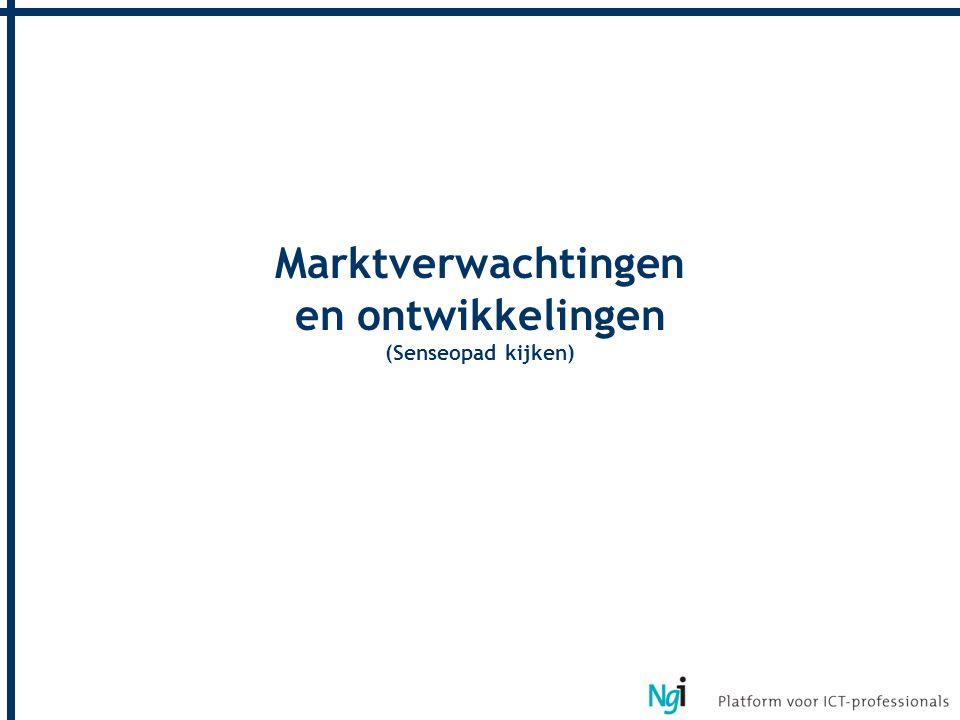 Marktverwachtingen en ontwikkelingen (Senseopad kijken)