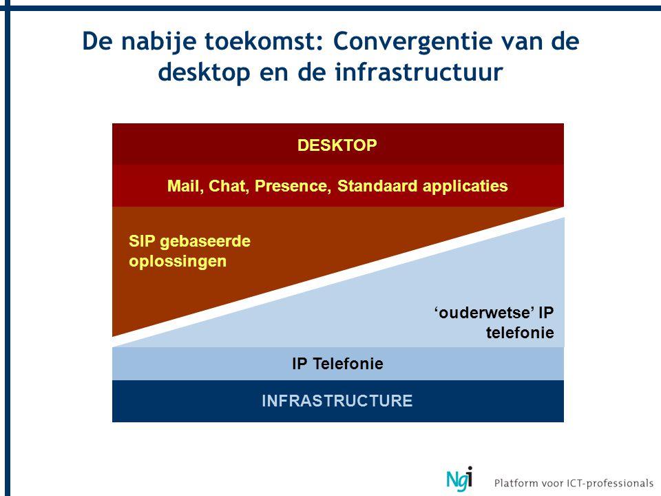 De nabije toekomst: Convergentie van de desktop en de infrastructuur INFRASTRUCTURE DESKTOP Mail, Chat, Presence, Standaard applicaties SIP gebaseerde