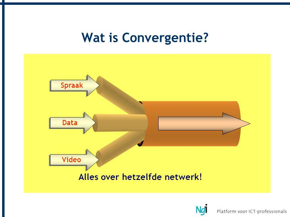 Wat is Convergentie? Spraak Data Video Alles over hetzelfde netwerk!