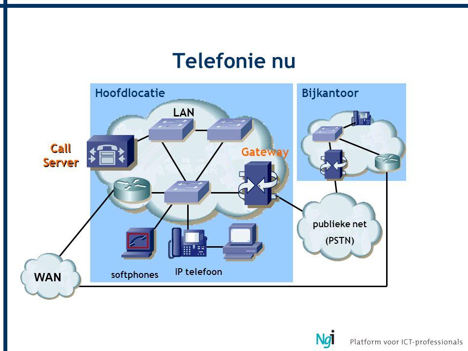 BijkantoorHoofdlocatie Telefonie nu LAN softphones Gateway IP telefoon publieke net (PSTN) WAN Call Server