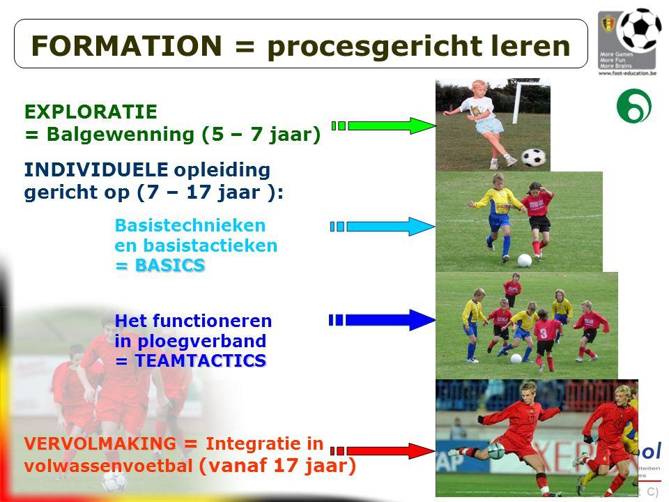 Initiator Voetbal (Getuigschrift C) EXPLORATIE = Balgewenning (5 – 7 jaar) INDIVIDUELE opleiding gericht op (7 – 17 jaar ): Basistechnieken en basista