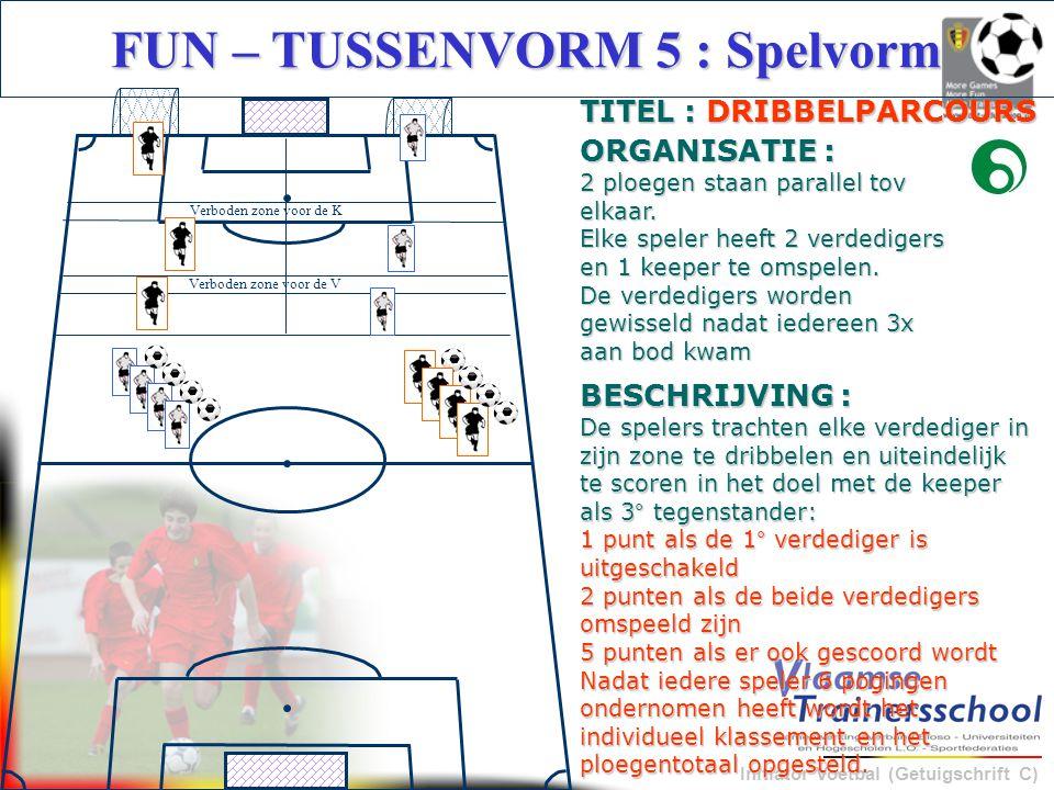 Initiator Voetbal (Getuigschrift C) BESCHRIJVING : De spelers trachten elke verdediger in zijn zone te dribbelen en uiteindelijk te scoren in het doel