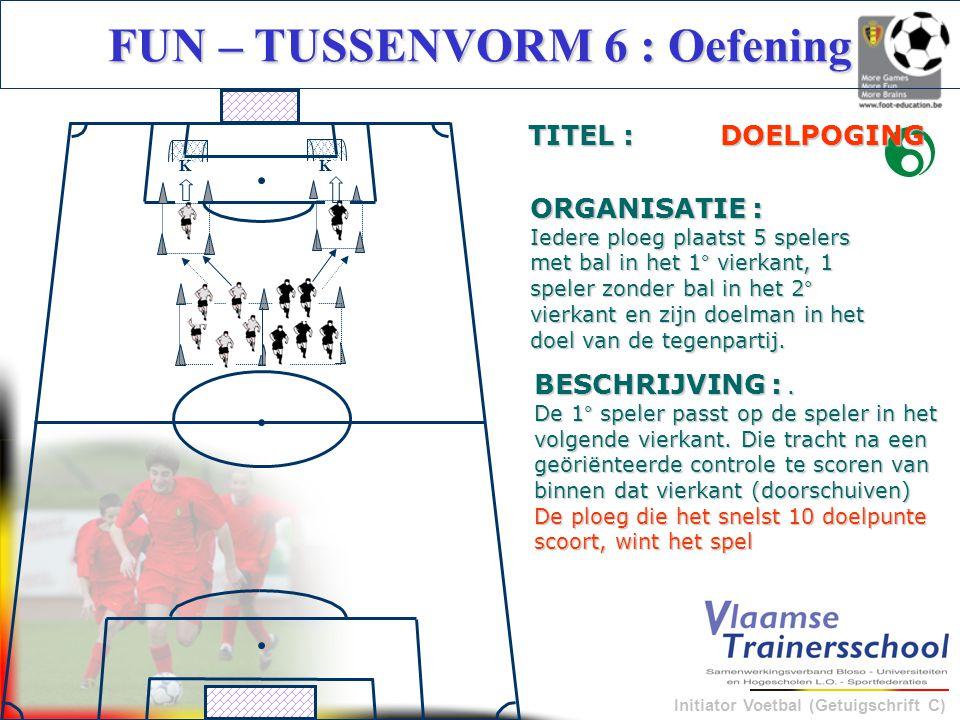 Initiator Voetbal (Getuigschrift C) BESCHRIJVING :. De 1° speler passt op de speler in het volgende vierkant. Die tracht na een geöriënteerde controle