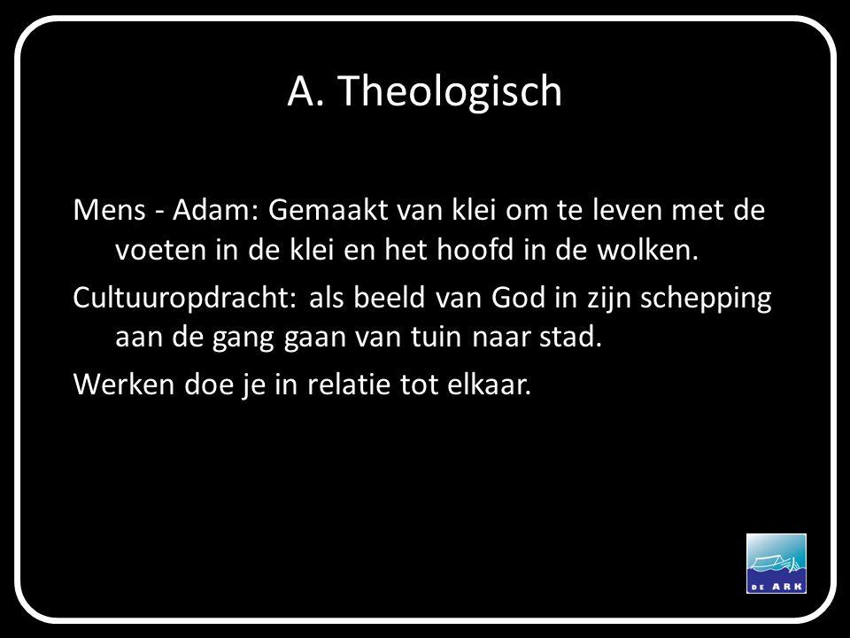 A. Theologisch Mens - Adam: Gemaakt van klei om te leven met de voeten in de klei en het hoofd in de wolken. Cultuuropdracht: als beeld van God in zij