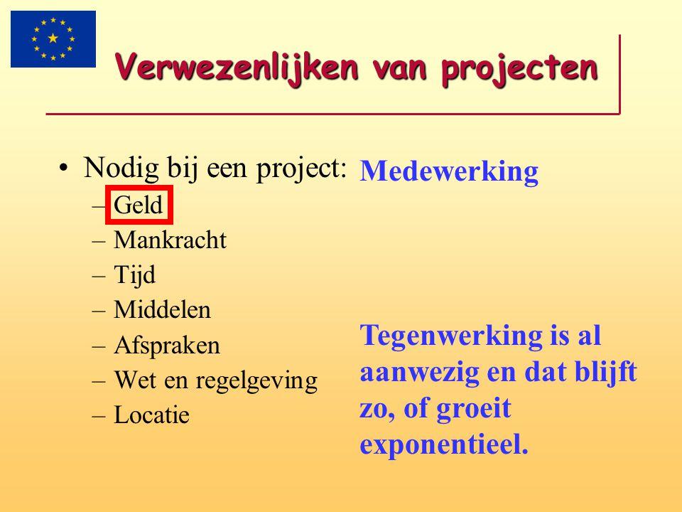 Verwezenlijken van projecten Nodig bij een project: –Geld –Mankracht –Tijd –Middelen –Afspraken –Wet en regelgeving –Locatie Medewerking Tegenwerking is al aanwezig en dat blijft zo, of groeit exponentieel.