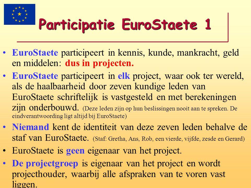 Participatie EuroStaete 1 EuroStaete participeert in kennis, kunde, mankracht, geld en middelen: dus in projecten.