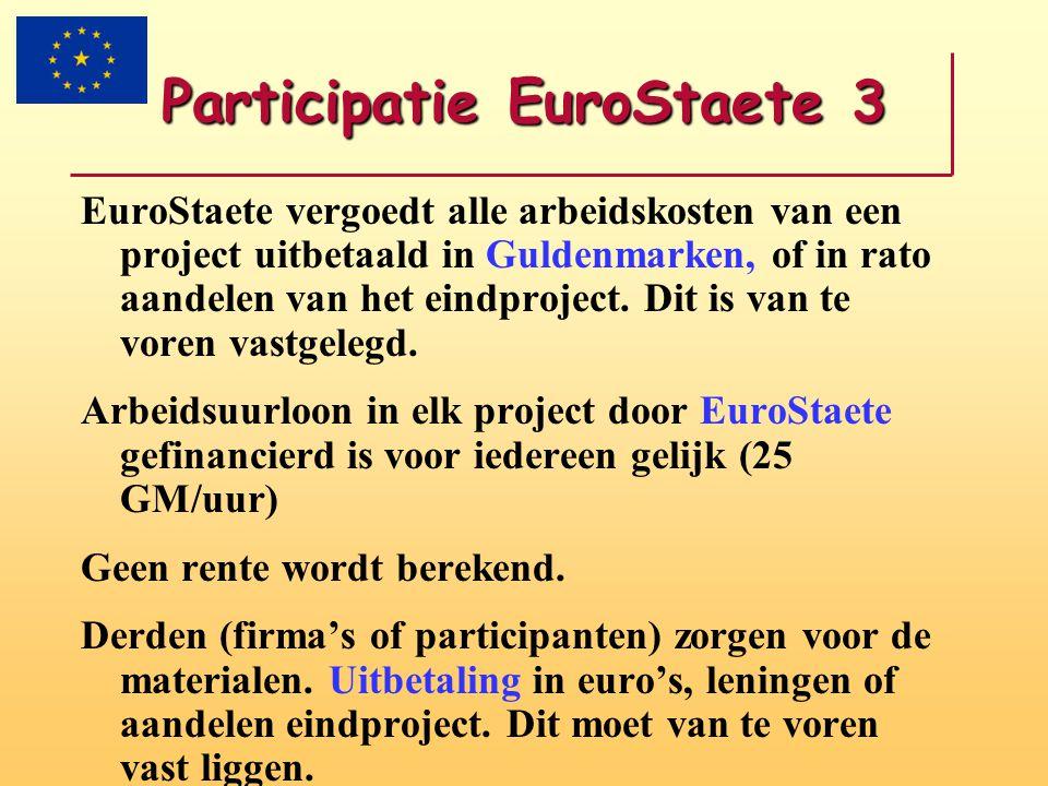 Participatie EuroStaete 3 EuroStaete vergoedt alle arbeidskosten van een project uitbetaald in Guldenmarken, of in rato aandelen van het eindproject.