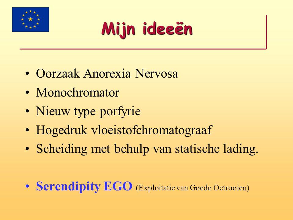 Mijn ideeën Oorzaak Anorexia Nervosa Monochromator Nieuw type porfyrie Hogedruk vloeistofchromatograaf Scheiding met behulp van statische lading.