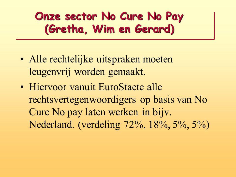 Onze sector No Cure No Pay (Gretha, Wim en Gerard) Alle rechtelijke uitspraken moeten leugenvrij worden gemaakt.
