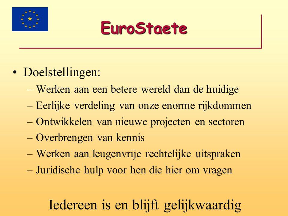 EuroStaete Eigen wet- en regelgeving Banksysteem en munt: de GuldenMark Kennis, kunde, tijd en geld in dienst stellen van nieuwe sectoren en projecten.