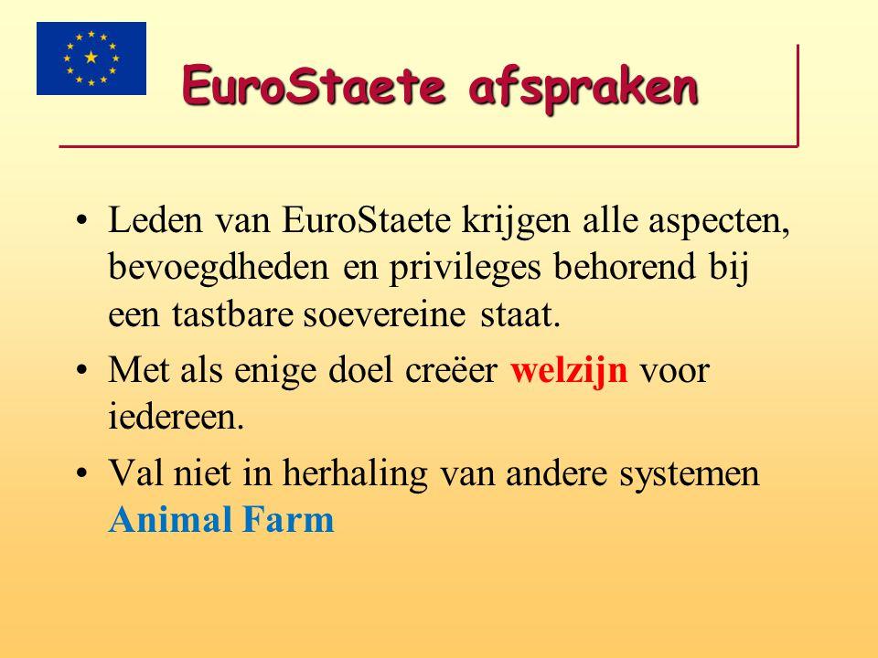 EuroStaete afspraken Leden van EuroStaete krijgen alle aspecten, bevoegdheden en privileges behorend bij een tastbare soevereine staat.