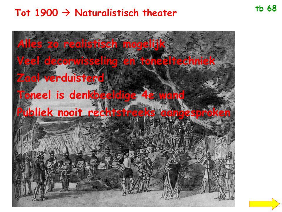 Tot 1900  Naturalistisch theater Alles zo realistisch mogelijk Veel decorwisseling en toneeltechniek Zaal verduisterd Toneel is denkbeeldige 4e wand Publiek nooit rechtstreeks aangesproken tb 68