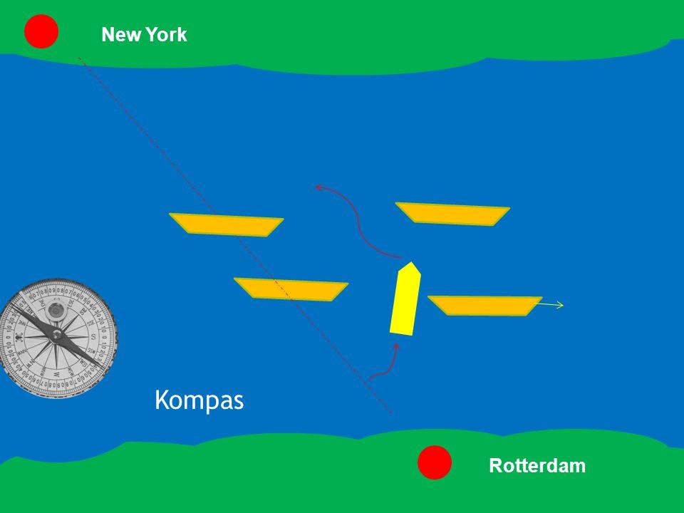 Blijf op koers New York Rotterdam Kompas